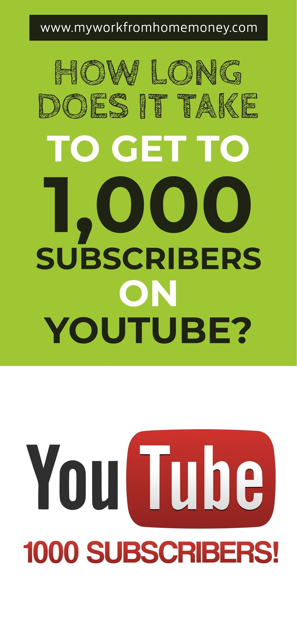How Long Does It Take To Get To 1 000 Subscribers On Youtube Youtube Youtube Business Personal Finance Blogs