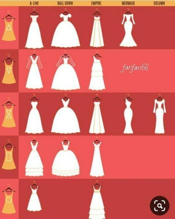wedding dress #woman #fashionoutfits #fashionstyle #fashiontrendsoutfits #fashiontrends #fashion #dressesforwomen #fashiontrends2019 #wedding #weddingdresses #veil #bridetobe #weddingdressstyleschart