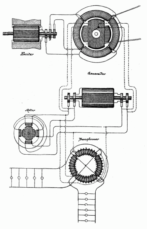 tesla ac motor diagram