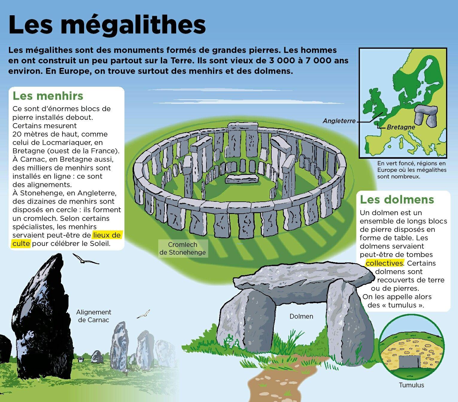 I megaliti | Histoire universelle, Géographie, Mégalithes