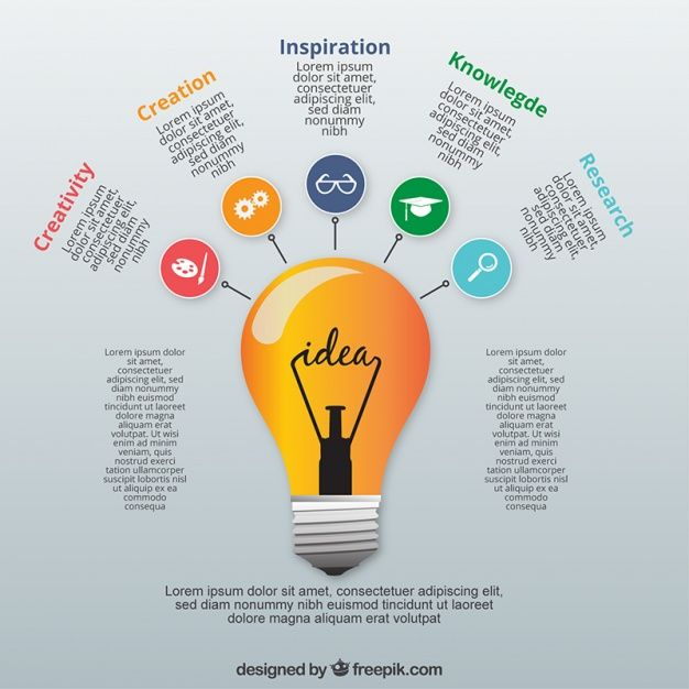 Download Educational Infographic With A Bulb Light For
