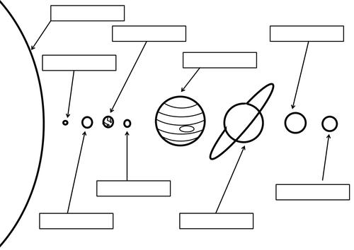 Label the Solar System Worksheet | 3rd grade: Science ...