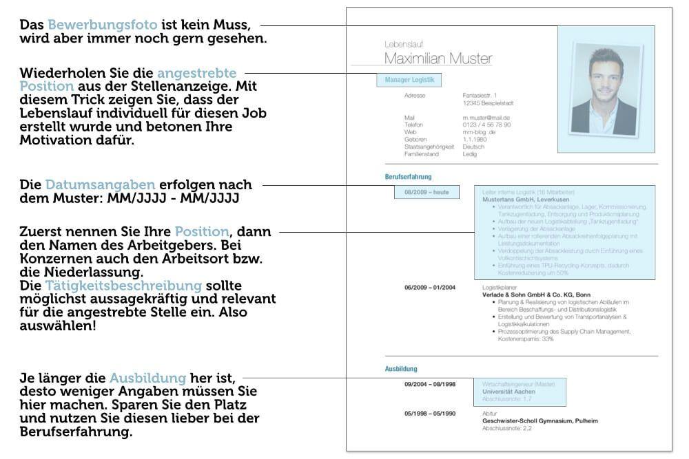 Bewerbung Als Bankkaufmann Frau Tipps Vorlagen Bankkaufmann Bewerbung Bewerbung Foto