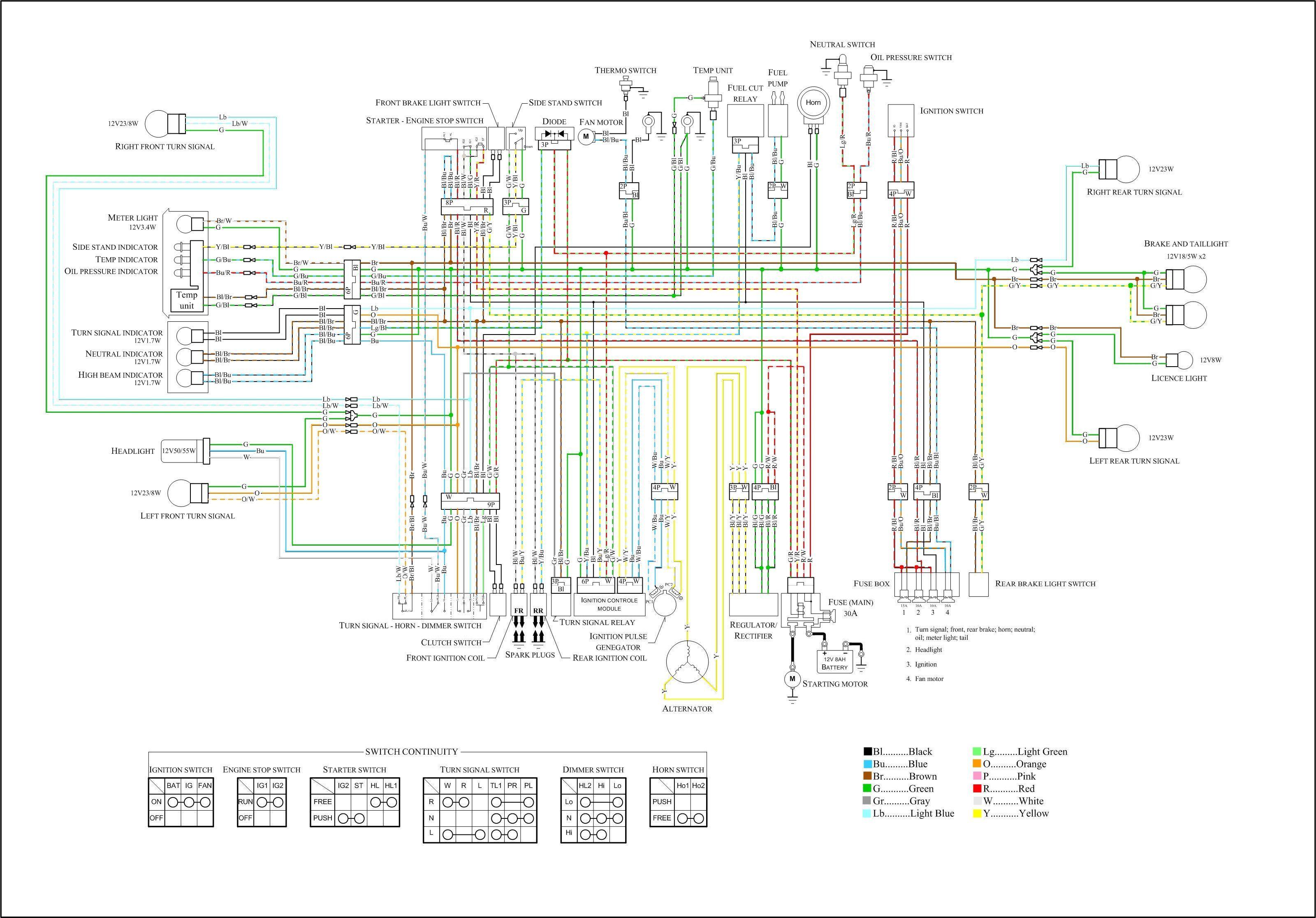 97 honda motorcycle wiring diagram 97 honda civic wiring diagram  97 honda civic wiring diagram