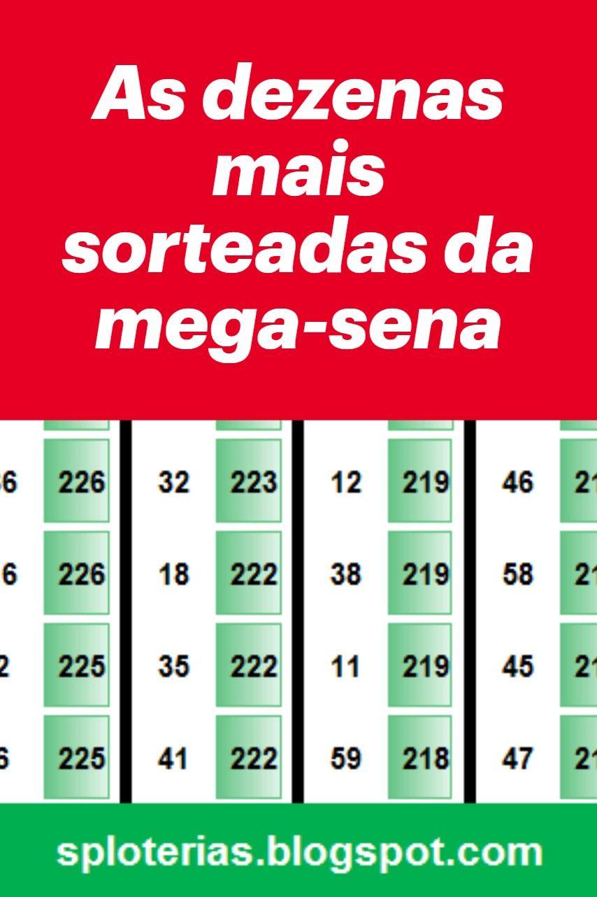 Pin De Marlindadeoliveira Em Sorte Mega Sena Bilhete De Loteria