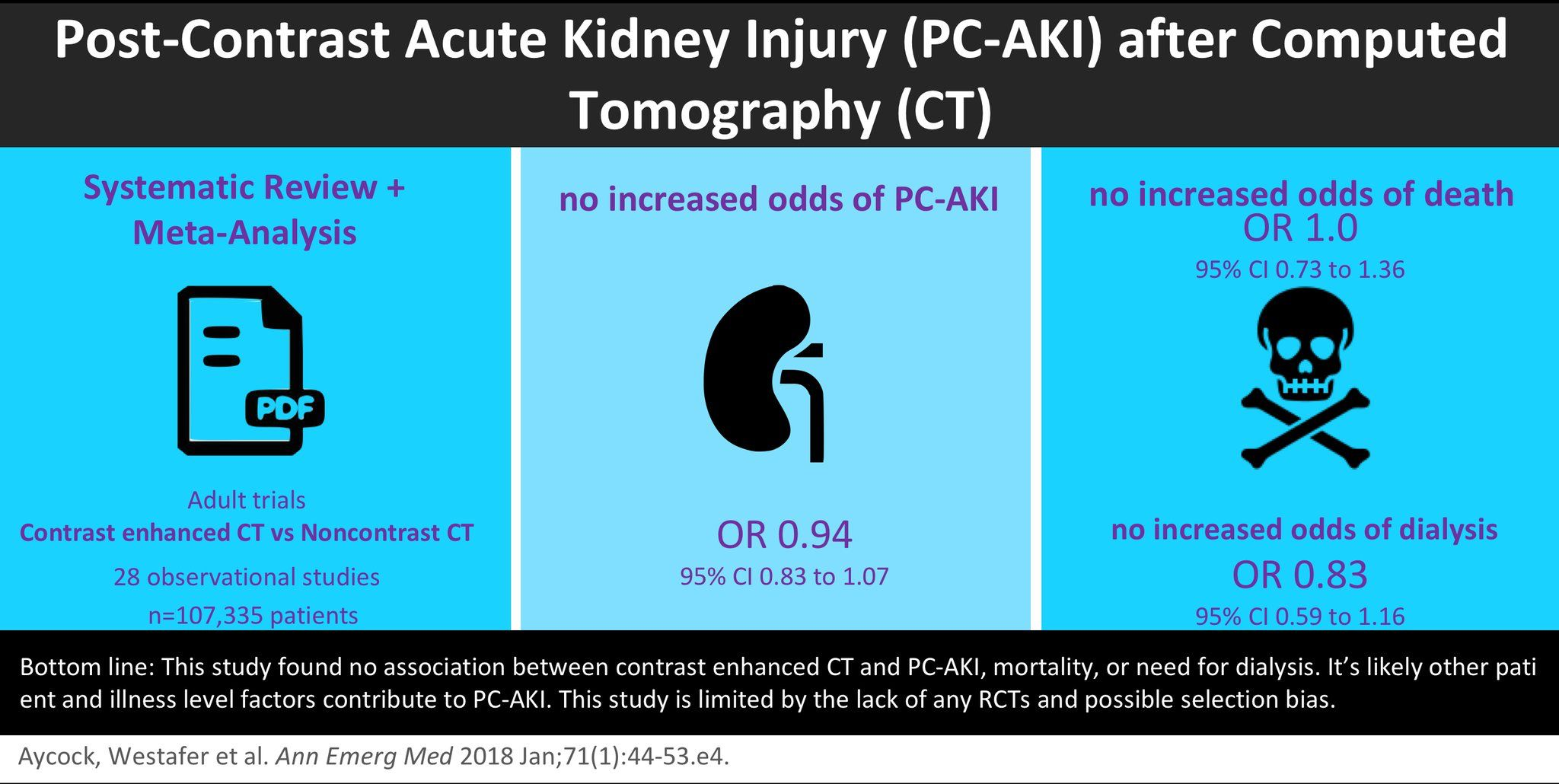 Pin by Heather Webb on ED Observational study, Acute
