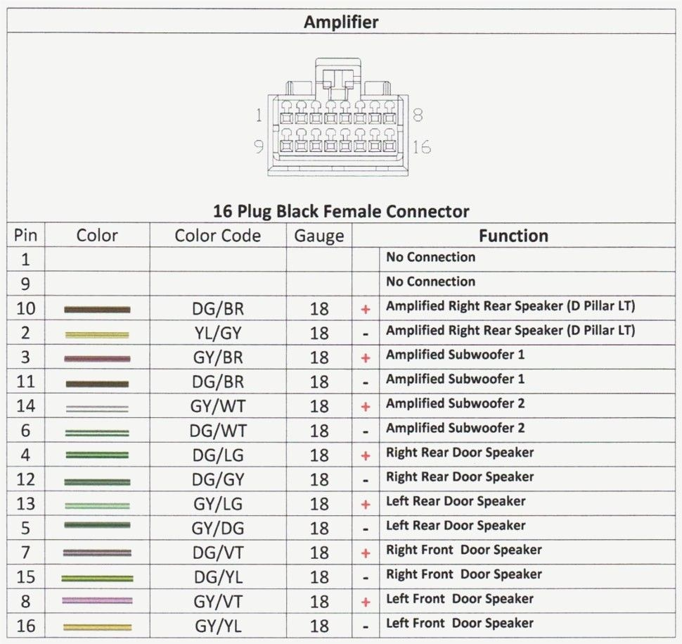 2005 Chrysler Town And Country Wiring Diagram Best Of Di 2020