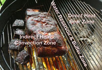 Amazingribs Com Pork Shoulder Rub Weber Kettle Memphis Dust Recipe