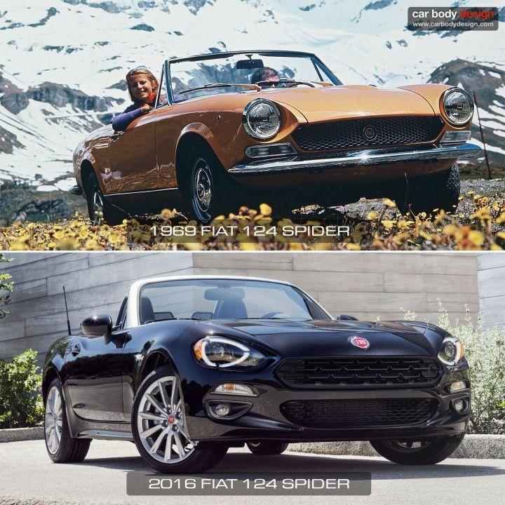 Fiat 124 Spider Convertible: 1969-2016 Fiat 124 Spider Comparison