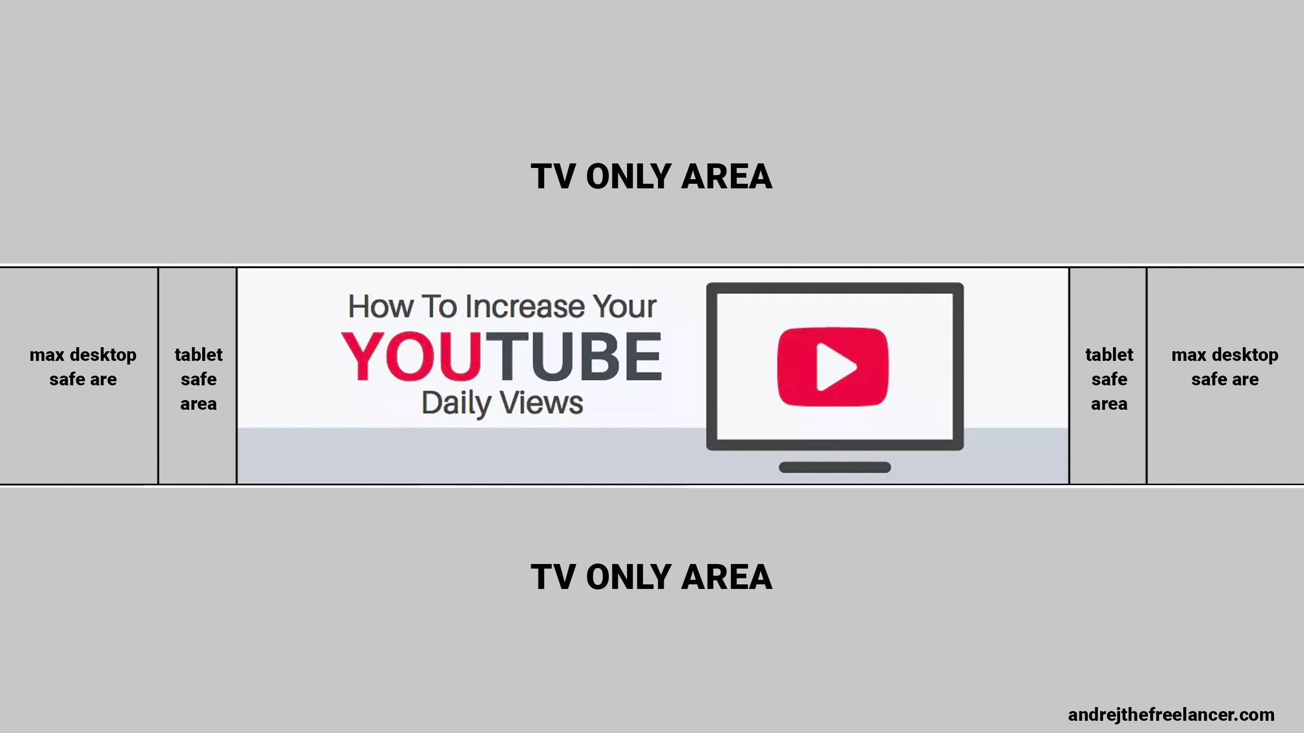 Andrej The Freelancer Youtube Design Cheat Sheet Youtube Design Youtube Design