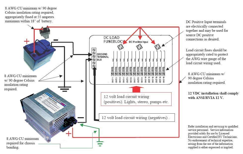 airstream electrical 1 jpg 980 x 621 88 pinterest airstream rh pinterest com airstream electrical schematics Boat Wiring Diagrams Schematics