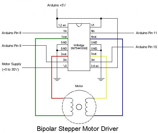 stepper motor controller circuit diagram using ic s ic an xor stepper motor drive from arduino