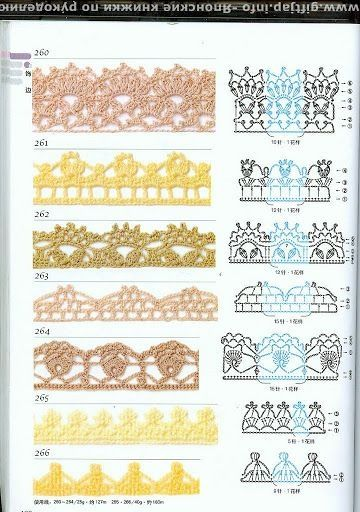 Crochet Border Patterns By Meitiny Koronki Pinterest Crochet