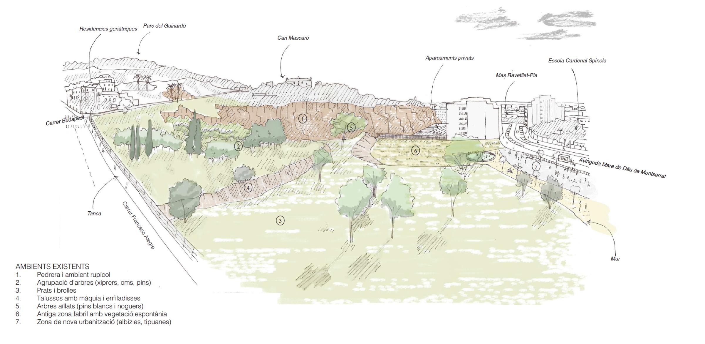 Pin En Acrossland Margherita Galante Projects Collaboration