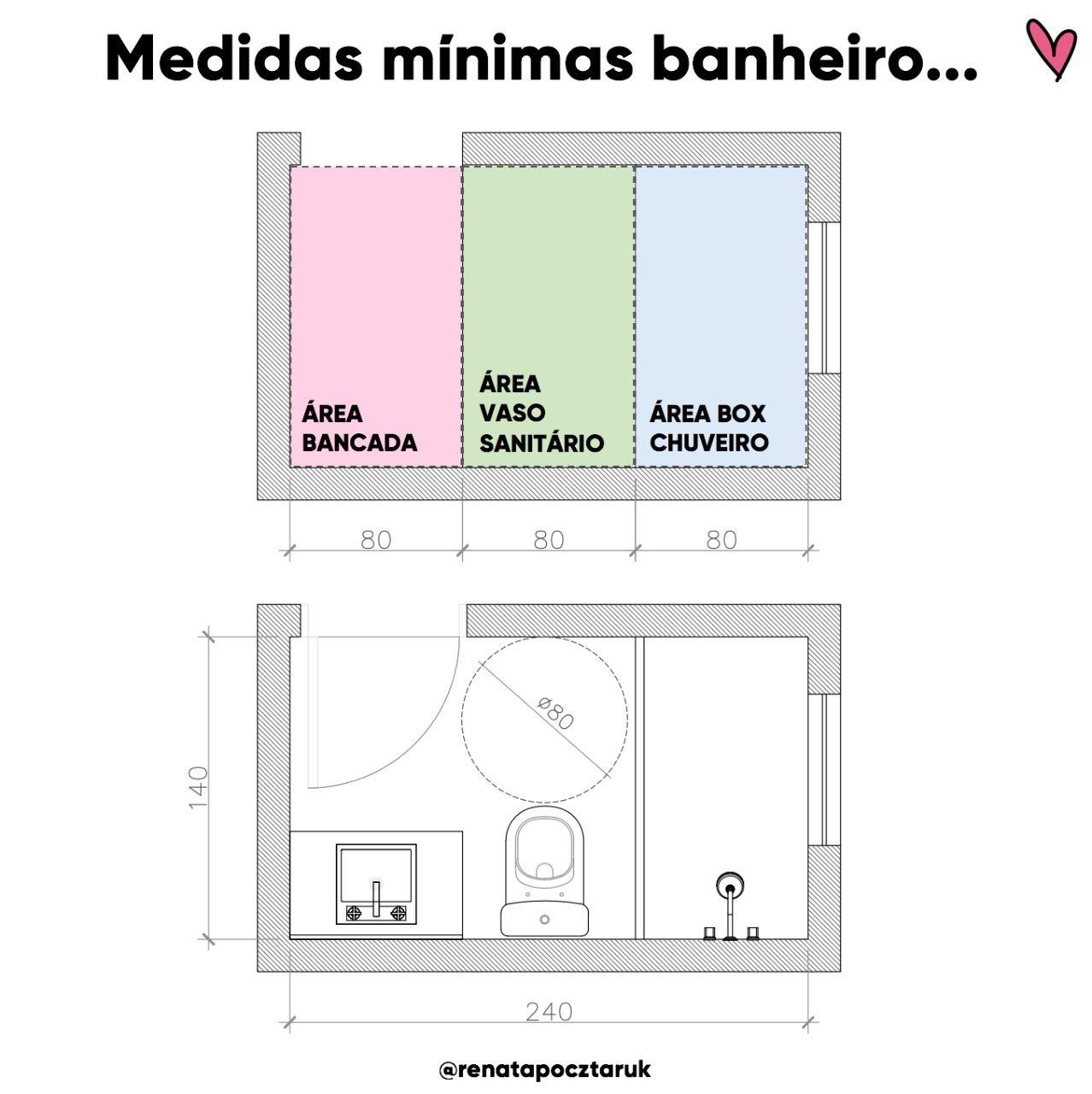 #arquitetura #banheiro #medidasprobanheiro #banheiros #lovedecor #decorlovers