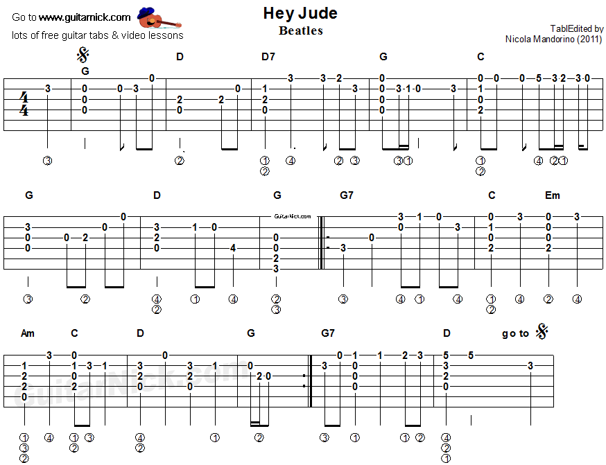 Hey Jude Beatles Easy Acoustic Guitar Tab Tabs And Chords