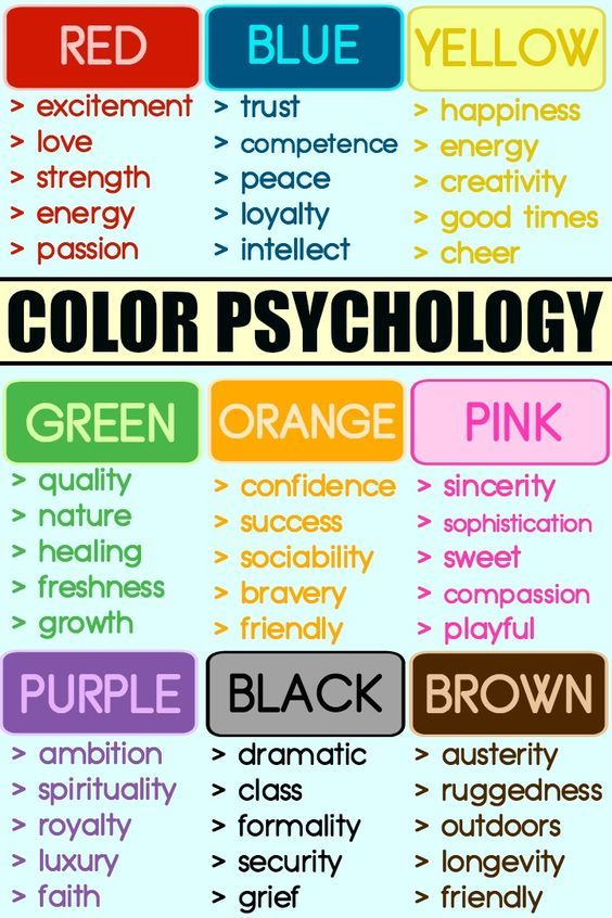 Color Psychology: How Different Colors Are Influencing You ~: