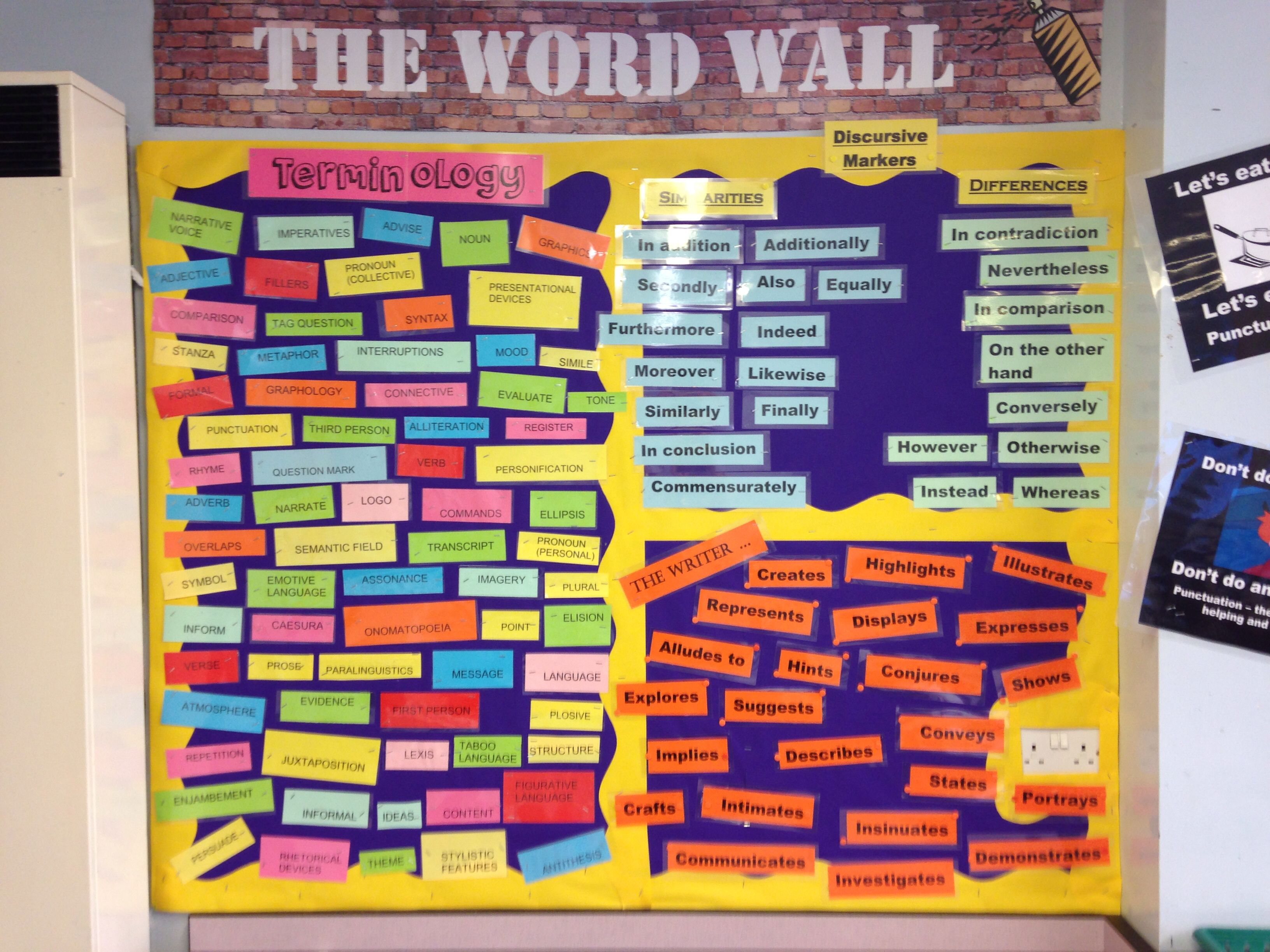 6th Grade Classroom Decorating Ideas ~ Bulletin board classroom display english vocabulary