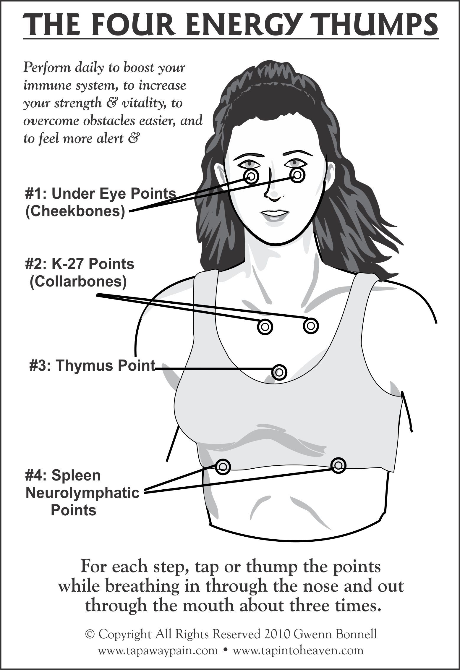 Eft tapping points pdf click here for the four energy thumps balancedwomensblog also rh pinterest