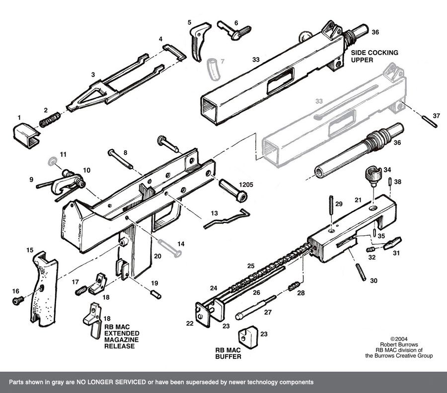 Mac 10 Blueprints
