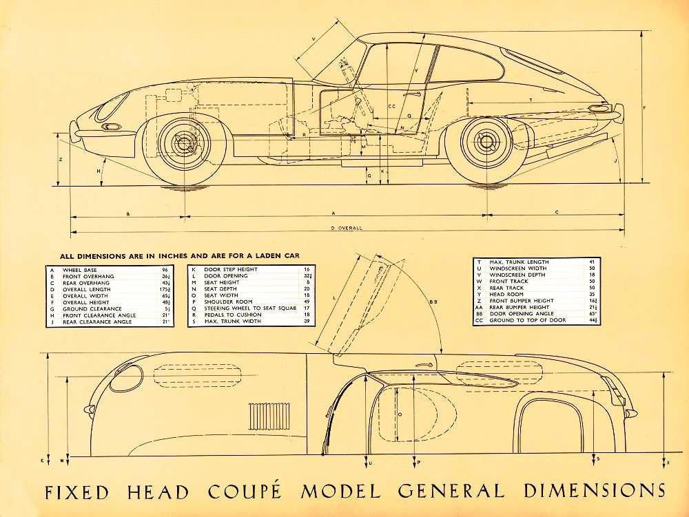 E Type Drafting Fixed Head Coupe Jaguarclassiccars With Images