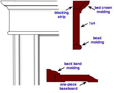 Craftsmanstylebasemoulding door and window casing ideas do it craftsmanstylebasemoulding door and window casing ideas do solutioingenieria Choice Image