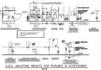 Ada Mounting Height 2d Dwg File Concept Presentation