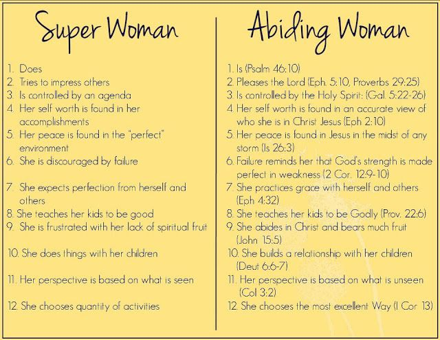 Super Woman VS Abiding Woman woman of God Pinterest - what is an agenda