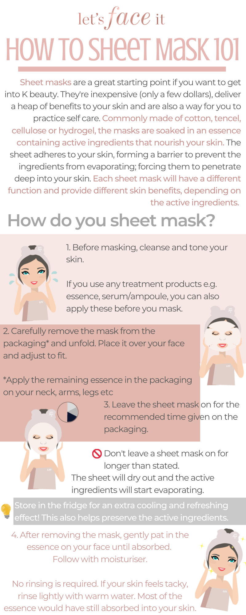 K Beauty Tips How To Sheet Mask 101 Let S Face It Australia Korean Beauty Tips K Beauty Sheet Mask