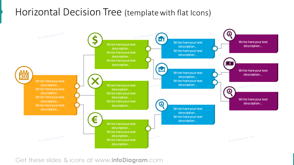 Decision Tree Diagram Charts (PPT Template) | Operations