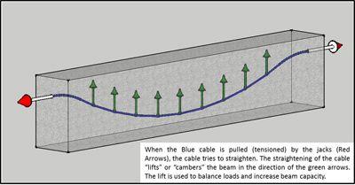 Post tension slab foundation real estate pinterest for Slab foundation definition