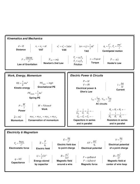 Mcat Formula Sheet Freemcatprep Com Mcat Mcat Motivation Mcat Study