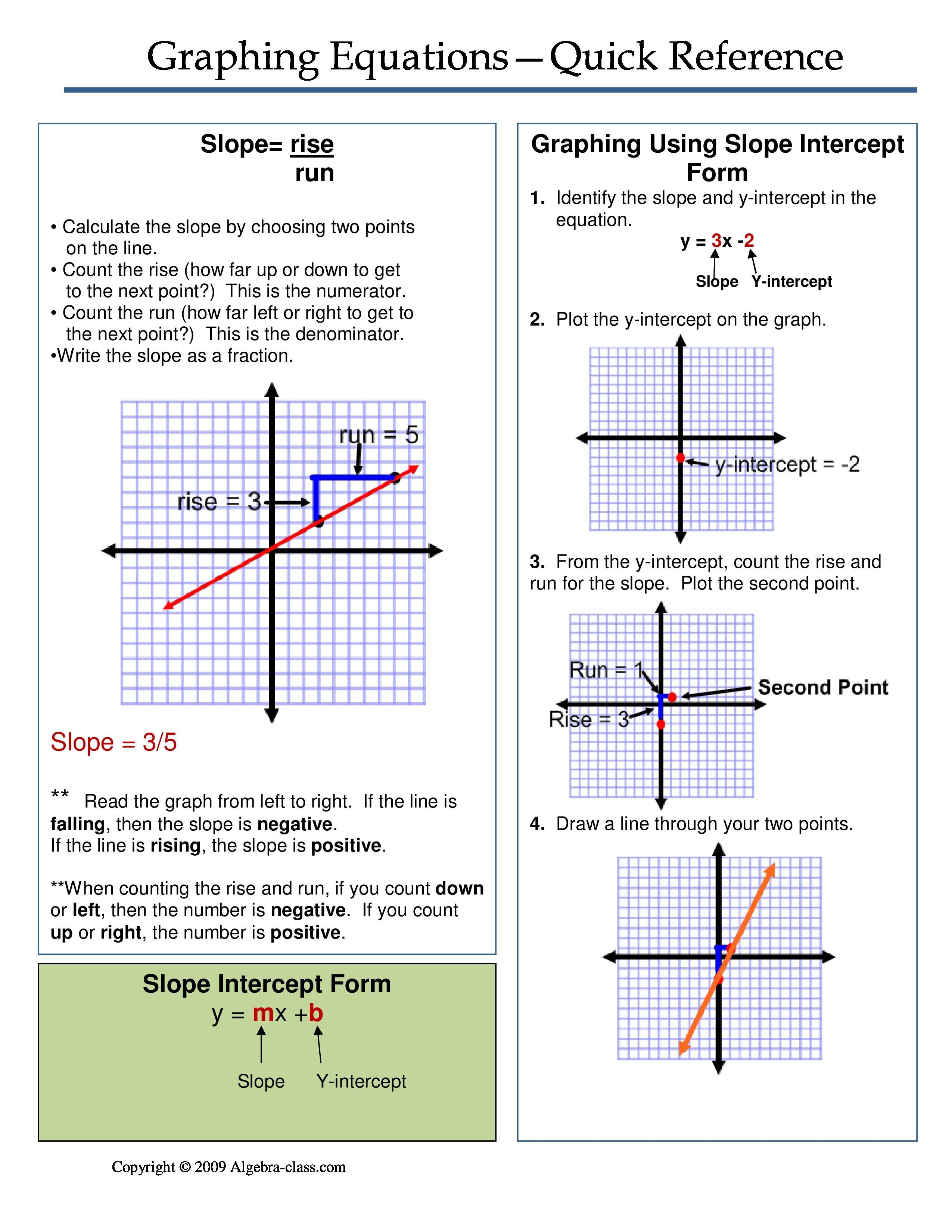 47++ Rise over run worksheets Information