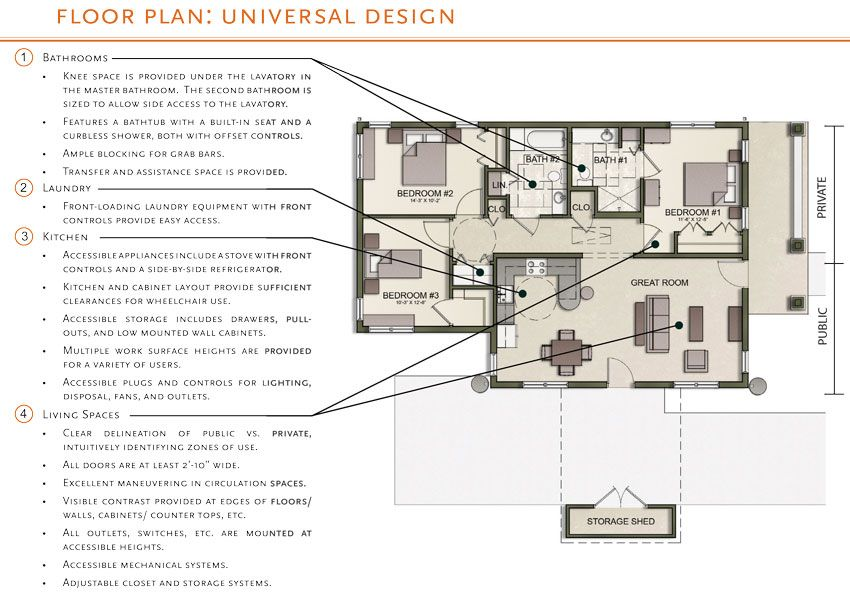 Best Universal Design Home Plans Contemporary Interior Design Ideas Gapyearworldwide Com Universal Design Bathroom Universal Design Cottage Floor Plans