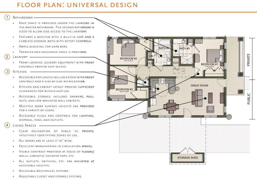 Universal Design Floor Plans