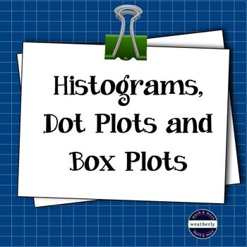 Statistics  Histograms Dot Plots And Box Plots  Apple Stock