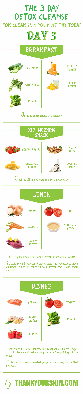 skin detox diet plan