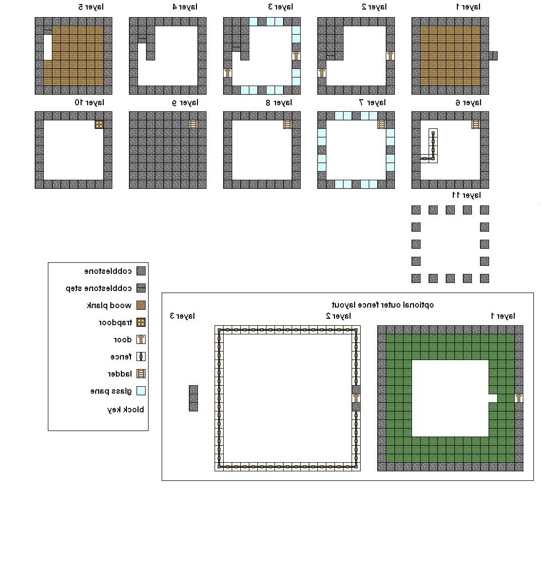 Minecraft Blueprints Step By Step Modern House - Modern House