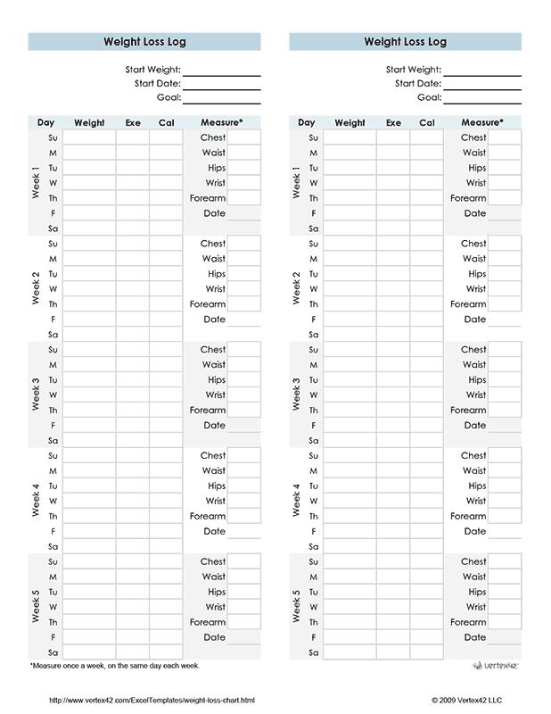 Free printable weight loss log women pdf from vertex also rh pinterest