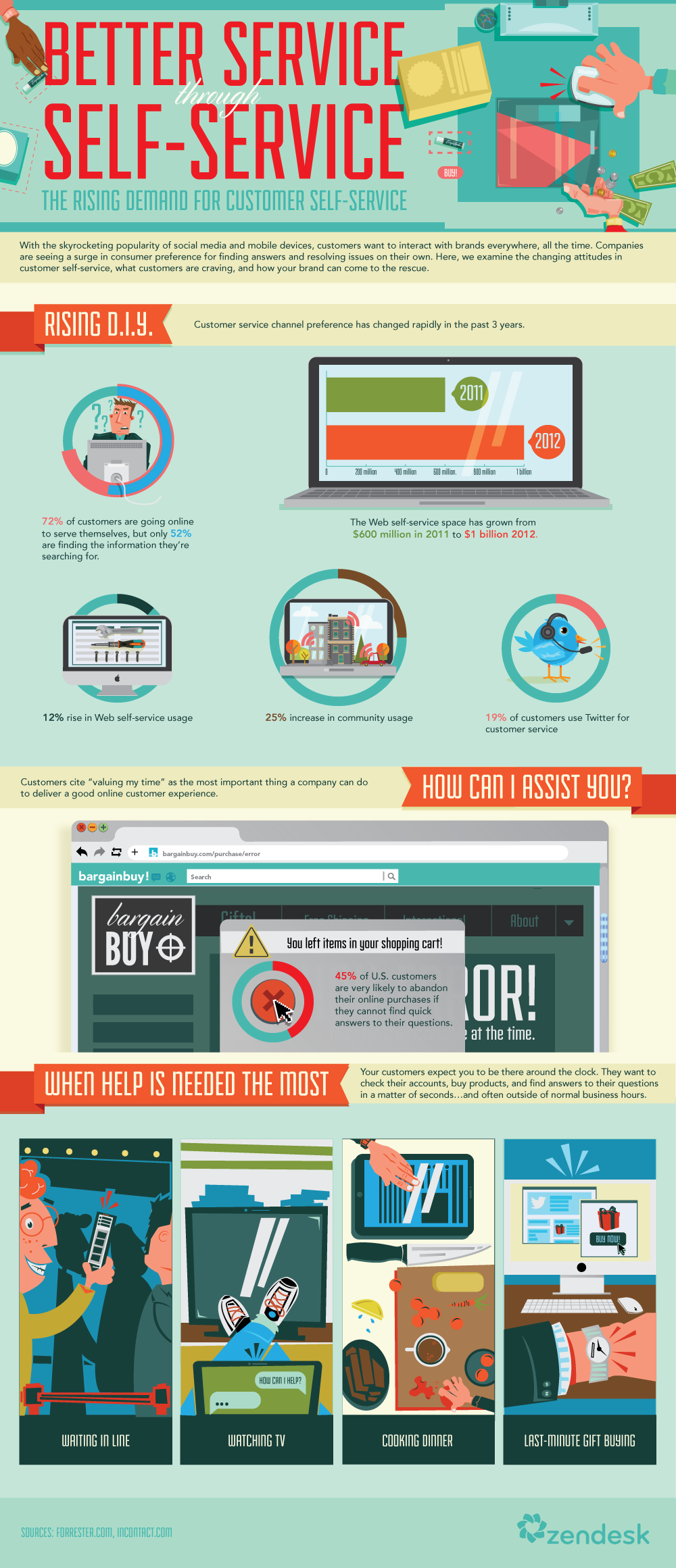 The New Rules Of Customer Service Infographic Commerce
