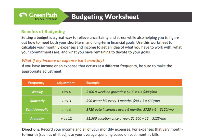 Use This Worksheet To Calculate Your Monthly Expenses And Income To Get An Idea Of What You Have To Work With Financial Wellness Budgeting Worksheets Financial