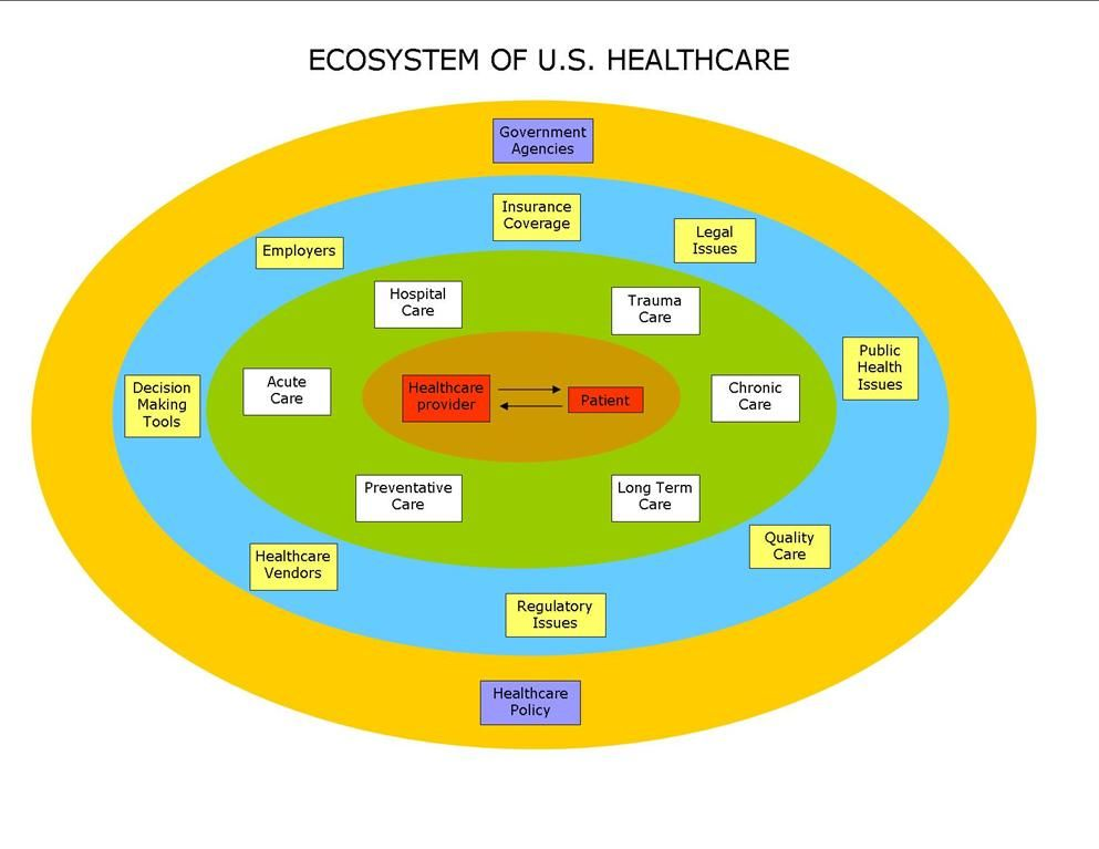 stakeholders in health reform Are there differences between how stakeholders and consumers view health care can these viewpoints be in conflict can the similarities and differences be used to.
