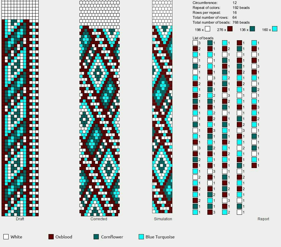 Pin by michaela nov kov on dutinka nad 10 pinterest for Rope designs and more