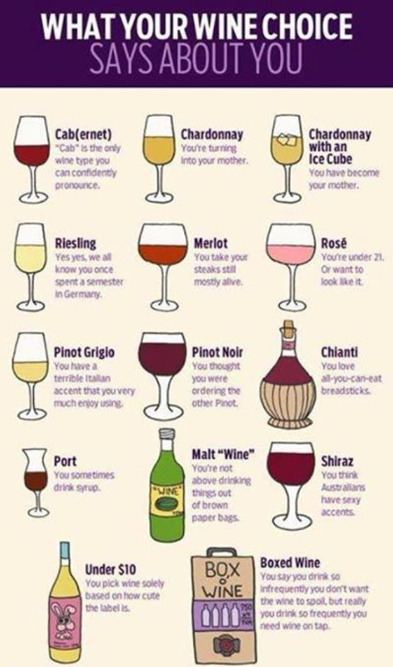 What does your favorite wine say about you?
