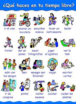 spanish for kids what do you do in your free time teachingspanish