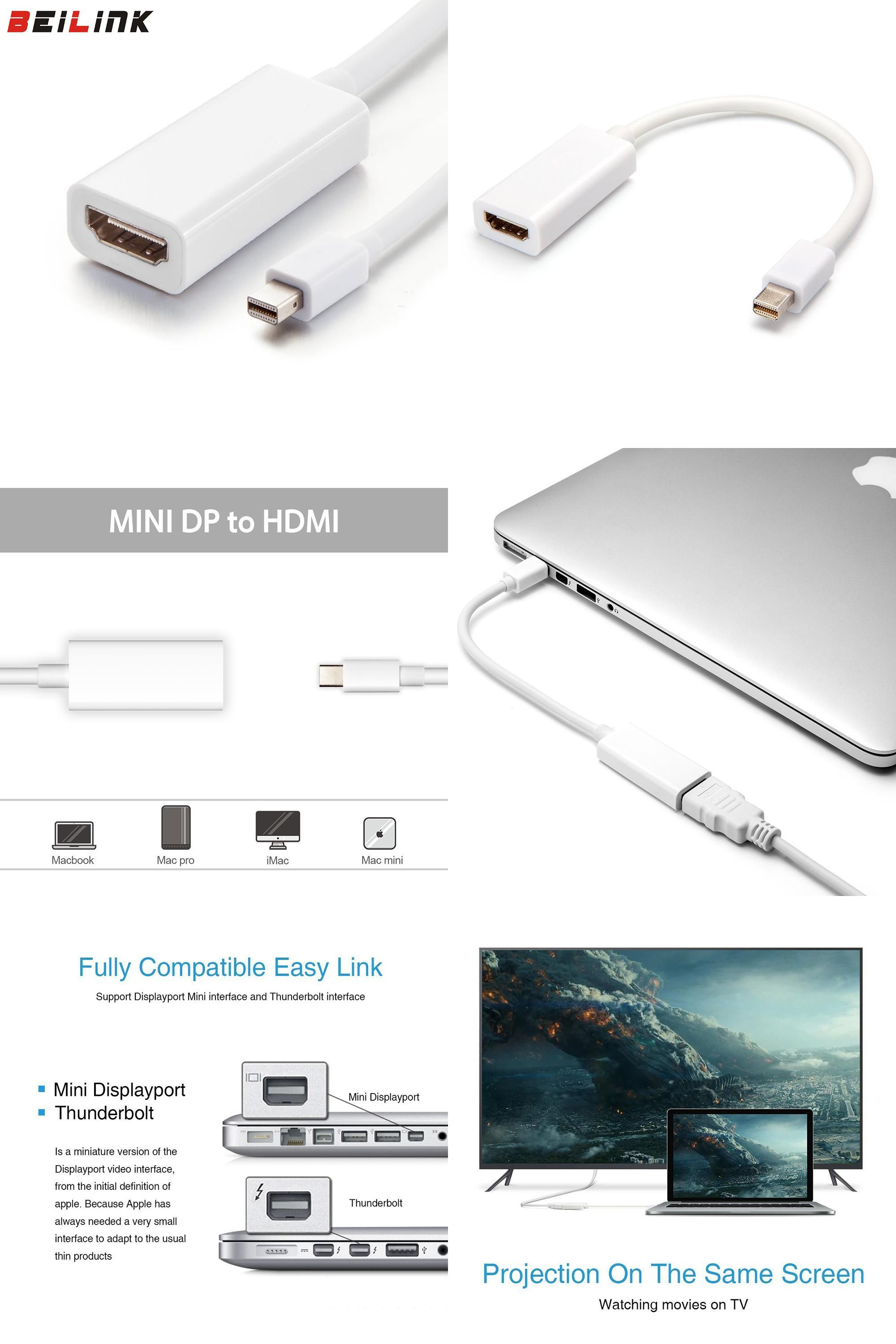 Visit to Buy] High Quality Thunderbolt Mini DisplayPort