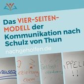 All about the foursided model by Schulz von Thun  Amazing facts