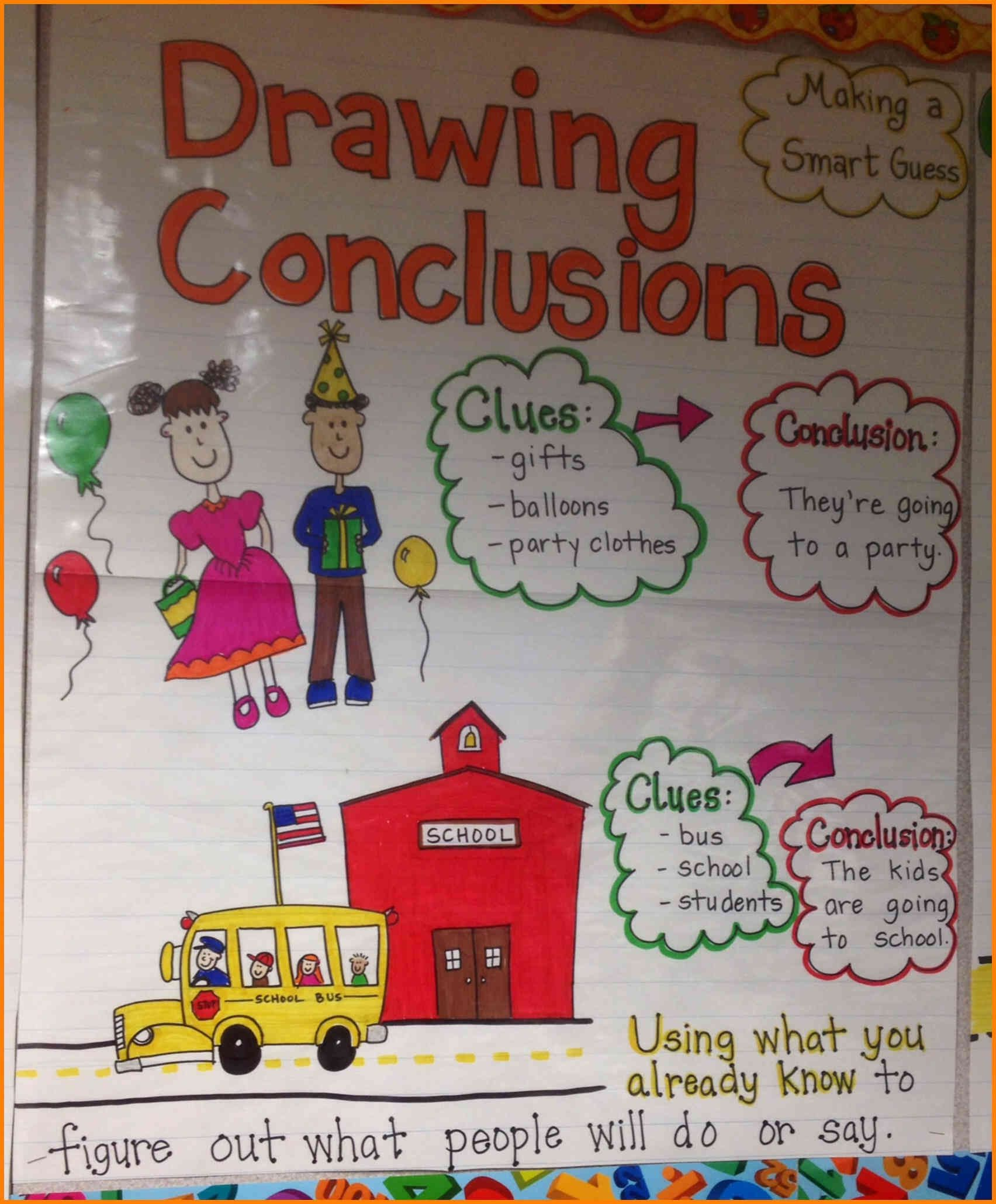 Drawing Conclusions Anchor Chart Current Pics