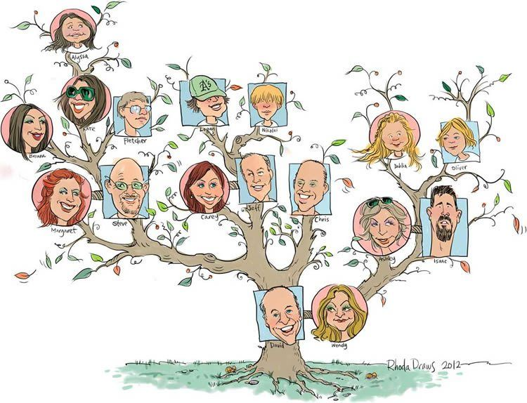 Pin On Family Tree Gifts Family Photos Displays