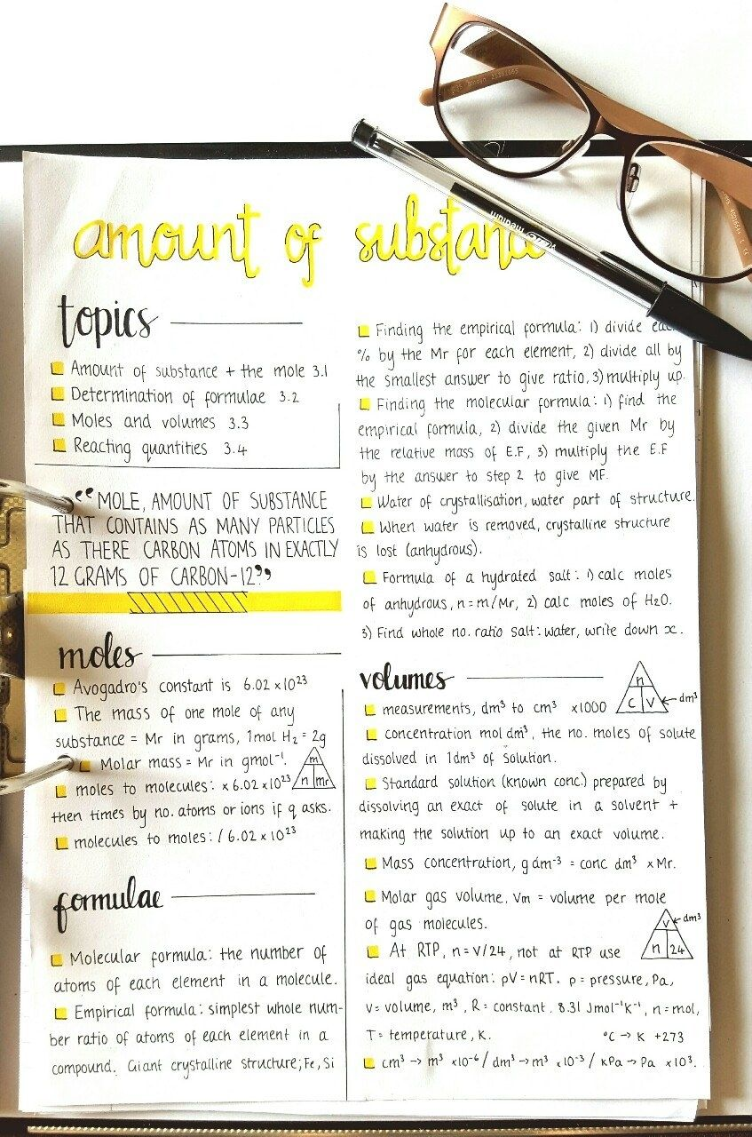 18 Gorgeous Study Notes That Should Be Framed As Art #aestheticnotes